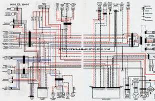 Glide 10 wiring diagrams 2001 fxdwg 8 wiring diagrams 2003 dyna glide
