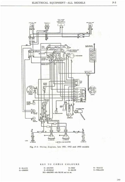 land rover series 3 indicator wiring diagram land