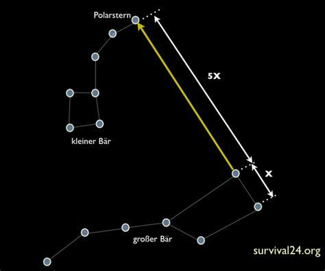 kleiner wagen polarstern 7 tipps zur nat 252 rlichen orientierung ohne kompass