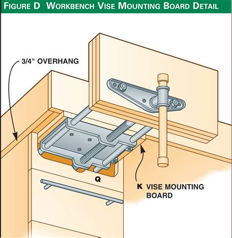 diagram of bench vice aw extra torsion box workbench and expandable assembly