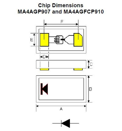 pin diode parameters pin diode spice model parameters 28 images macom pin switch and attenuator diodes capacitor