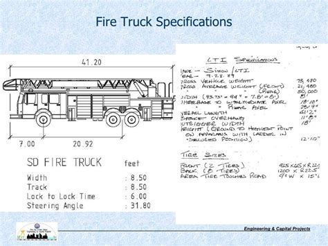 Index Of Cdn 12 2004 780 Aashto Truck Turning Templates