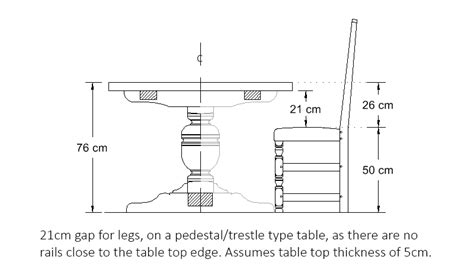 Standard Height For Dining Table What Is The Ideal Dining Table And Chair Height