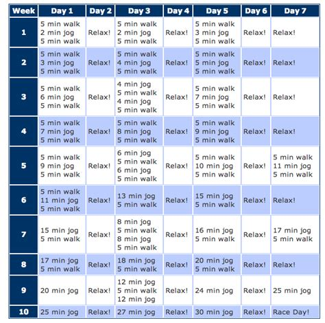 couch potato to half marathon in 12 weeks couch to 5k training program run 5k fitness fitness