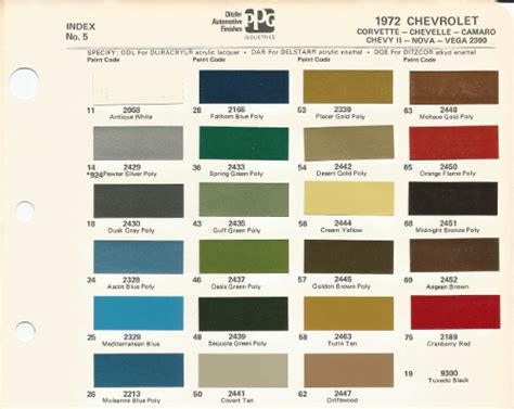 1972 chevrolet chevelle oem car paint colors