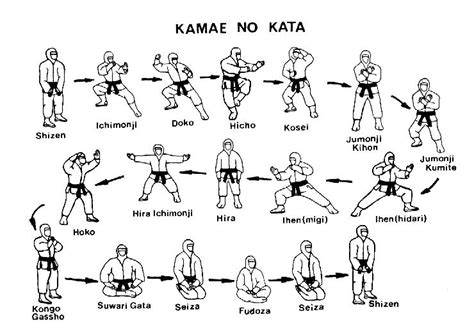 explore aikido vol 1 aiki jutsu unarmed techniques in aikido volume 1 books kamae no kata pattern of stances of bujinkan taijutsu