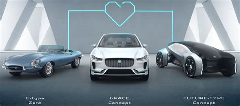 jaguar land rover  models  include electric