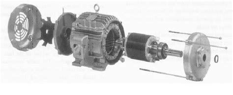 3 phase induction motor parts engineering photos and articels engineering search engine three phase induction motor