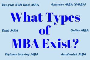 Mba No Offers by Offer For Admission In Management Quota