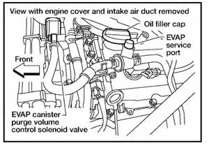 P0455 Nissan I A 2005 Nissan Frontier With A Po455 Code Changed Gas
