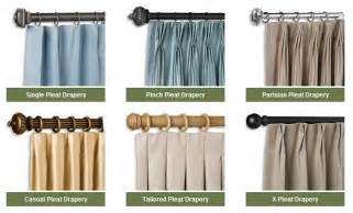 Types Of Cornices Pleat Styles Window Treatments