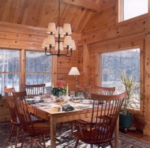 mountain view coventry log homes