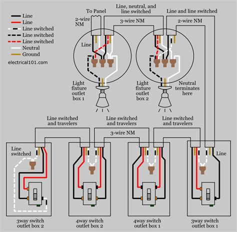 four way light switch electrical 4 way switch wiring diagram 4 way switch