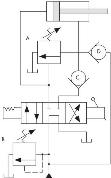 log splitter hydraulic valve diagram log splitter hydraulic valve diagram periodic tables