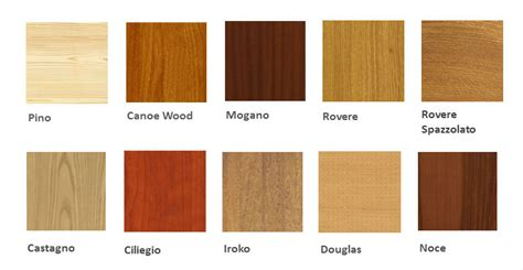pannelli di rivestimento in legno pannelli blindate da 50 40 pannello di rivestimento