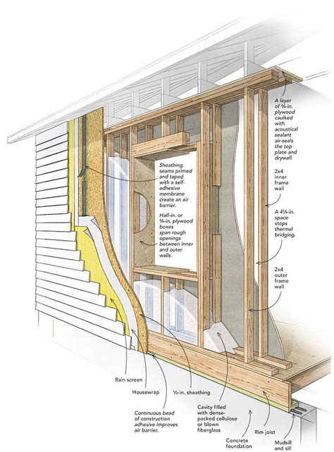 framing alternatives whether you build new homes or remodel these alternative