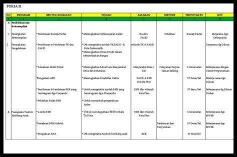 format buku keuangan pkk program kerja pokja ii tim penggerak pkk