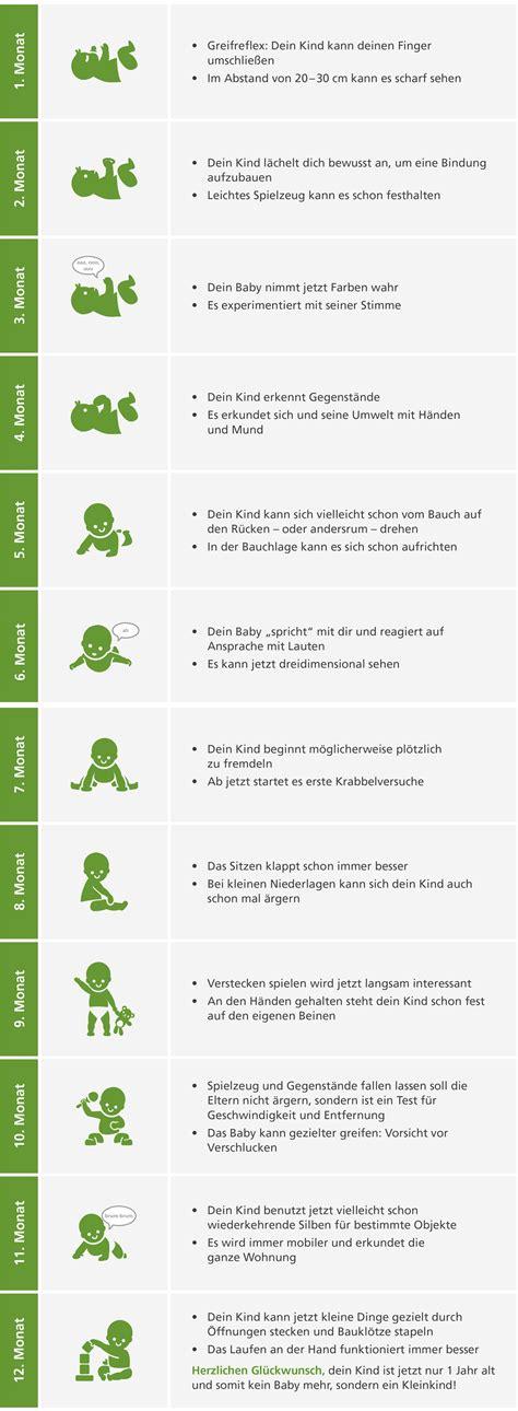 ab wann drehen sich baby im bauch baby entwicklung als tabelle
