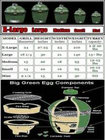 Extra Large Kitchen Island Green Egg Sizes Bbq Pinterest