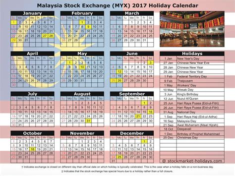 new year 2014 date malaysia malaysia stock exchange 2017 2018 holidays myx