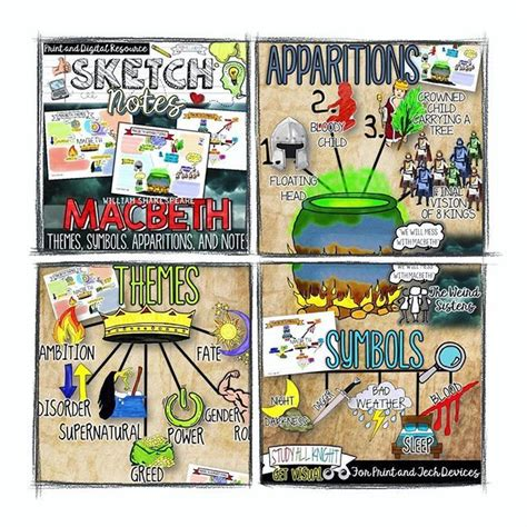 what themes does macbeth explore macbeth themes symbols apparitions sketch notes guided