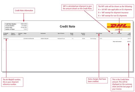 Vat Credit Note Template Credit Notes