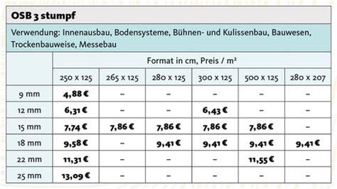 osb platten kaufen rund um koeln holzland schwan
