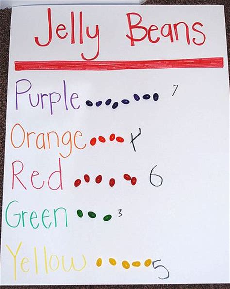1000 ideas about letter m preschool activities with letter j 1000 ideas about