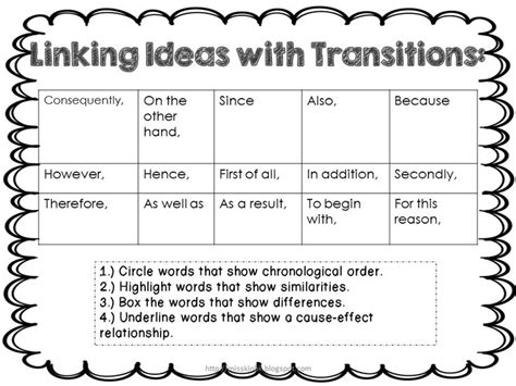Best Resume Language by The 25 Best List Of Transition Words Ideas On Pinterest