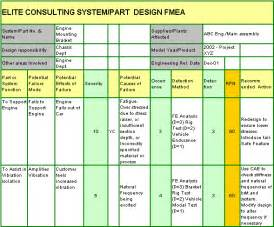 Design Verification Plan Vorlage Fmea Excel Related Keywords Fmea Excel Keywords Keywordsking