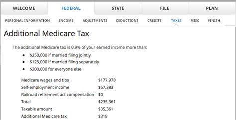 financial medicare medicare rate sheet tax penalties for high income earners net investment