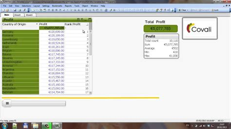 qlikview tutorial for quick learning qlikview rank by rfb 104 youtube