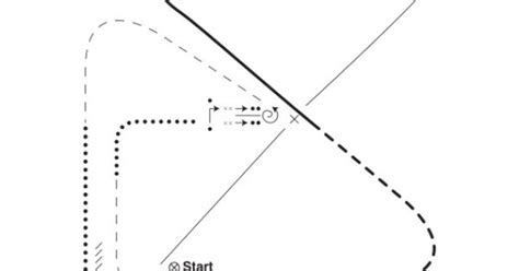 pattern theory seminar here is the finals pattern for ranchhorsepleasure at the