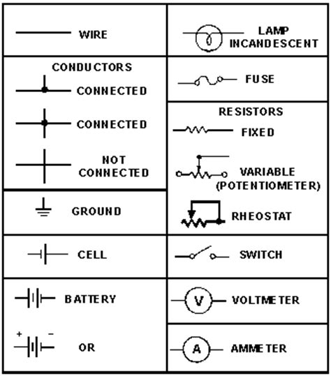 standard electrical wiring diagram get free image about