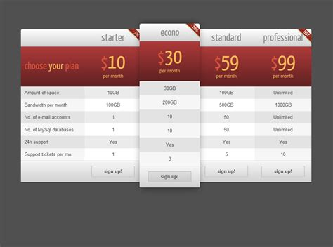 enfold theme pricing table pricing tables for wordpress via plugins or themes