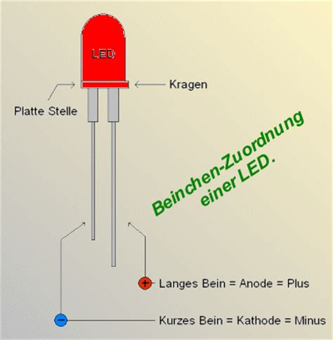 led diode plus minus led diode vorwiderstand 28 images strippenstrolch leuchtdiode led leuchtdioden led light