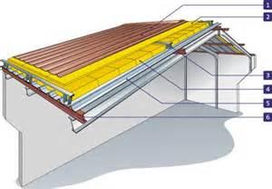 isolation toiture bac acier images