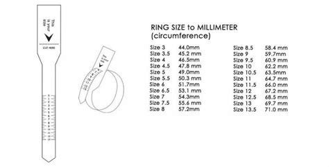 printable ring size chart canada ring size measurement chart archives letter calendar