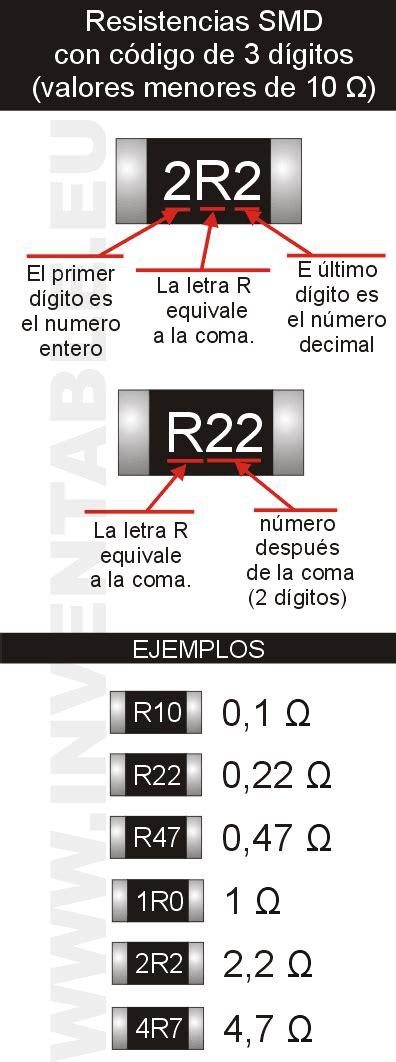 smd resistor r200 como se leen las resistencias smd inventable