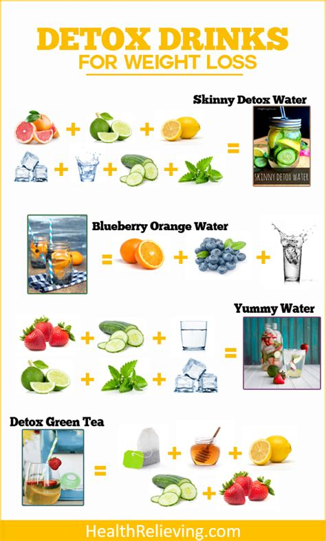 How To Detox For Weight Loss by 10 Delicious Detox Water Recipes To Cleanse Your Liver