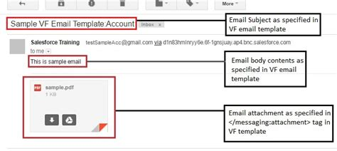 Sending Email Attachment Using Vf Email Template Salesforce Com Tips And Tricks By Greytrix Types Of Email Templates In Salesforce