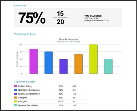 bench prep benchprep sitewide discounts other utilities software