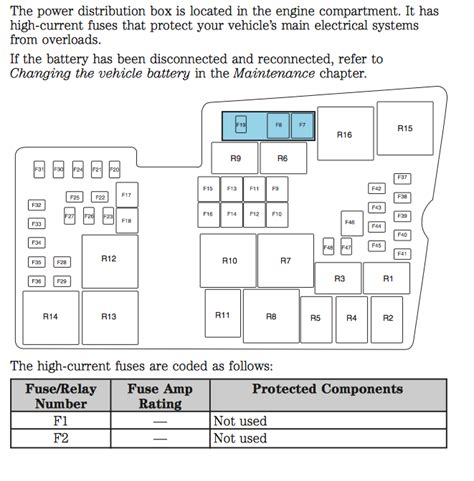 ford focus fan fuse 13 14 focus st fuse box diagrams