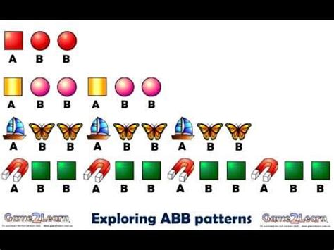Abb Pattern Video | repeating abb patterns youtube