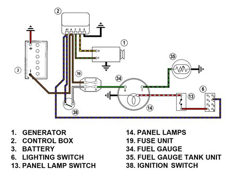 spridgetguru tech index fuel wiring diagram