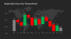 Waterfall Chart Excel Template by Data Driven Waterfall Chart For Powerpoint Slidemodel