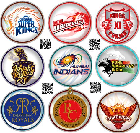 Ipl 2016 All Teams Logo   search results for ipl 2016 image download calendar 2015