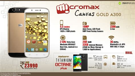 wallpaper for micromax gold all you need to know about micromax canvas gold a300