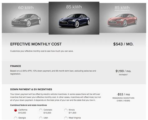 Cost To Lease A Tesla Tesla To Commence Leasing Program For Its Model S Electric