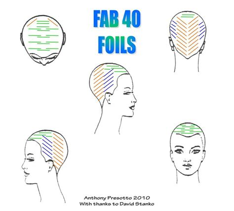 Hair Colour Sectioning Patterns by Foiling Patterns Foil Placement Patterns The